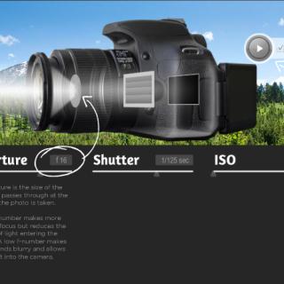 CameraSim Tool – DSLR Explained